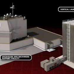 Япония намерена ускорить процесс размещения системы ПРО Aegis Ashore