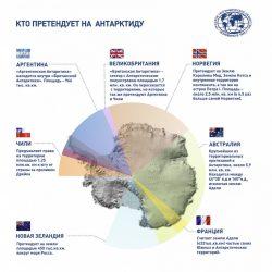 Зачем Россия расконсервирует антарктическую станцию «Русская»