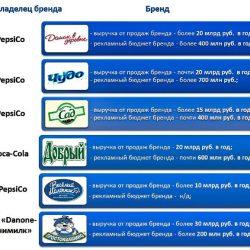 Кто контролирует экономику нашей страны и есть ли он, «правильный капитализм», о котором мечтают большинство россиян?